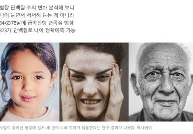 인간은 34.60.78살  세 번 늙는다
