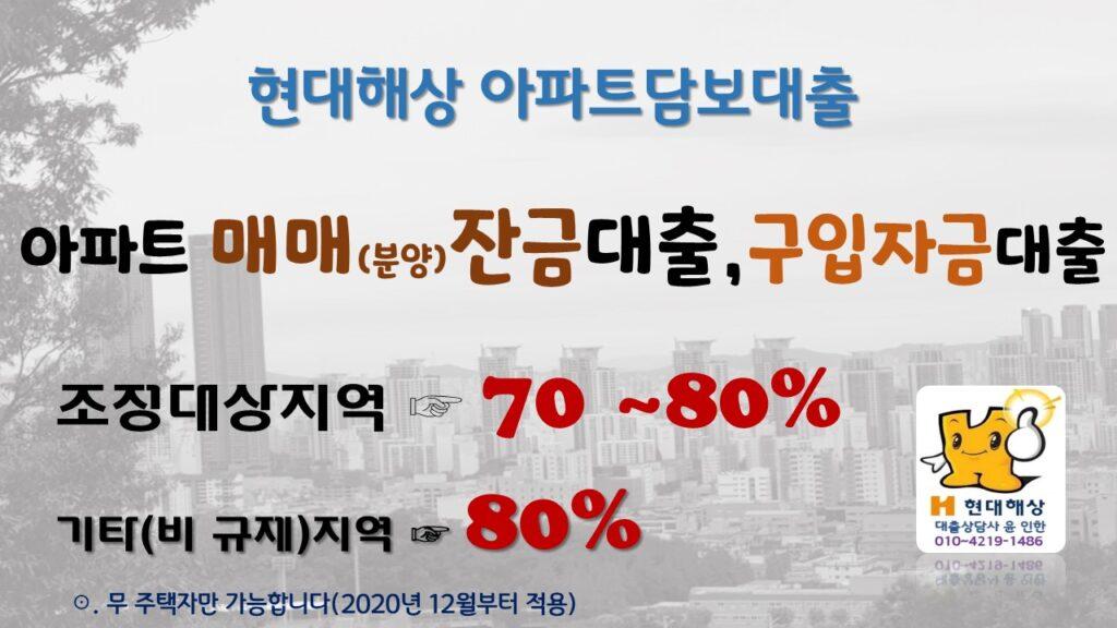현대해상 아파트담보대출 조정대상지역70~80%대출 기타지역 80%가능한 현대해상MI대출