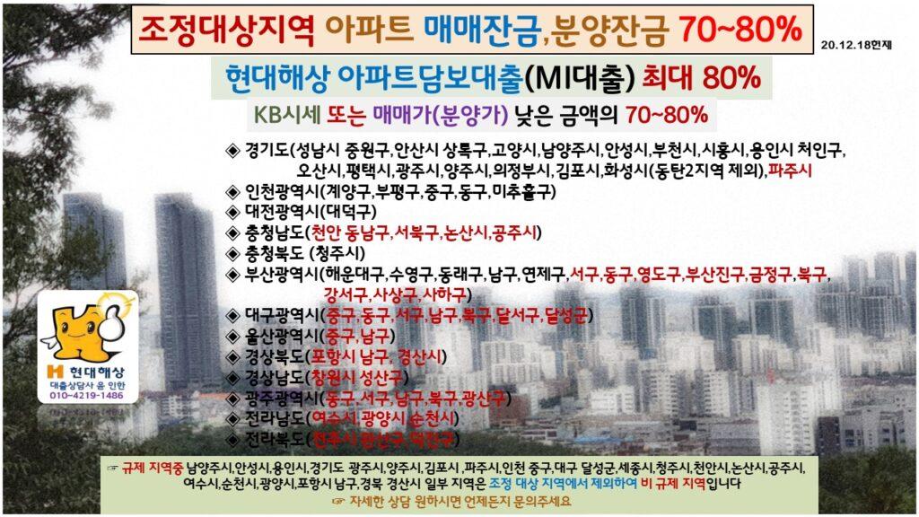 조정대상지역 아파트구입자금최대80% 기타비규제지역최대80%