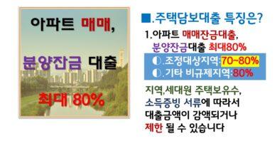 2021년 8월 27일 경기도 동두천시 조정대상지역 신규 추가